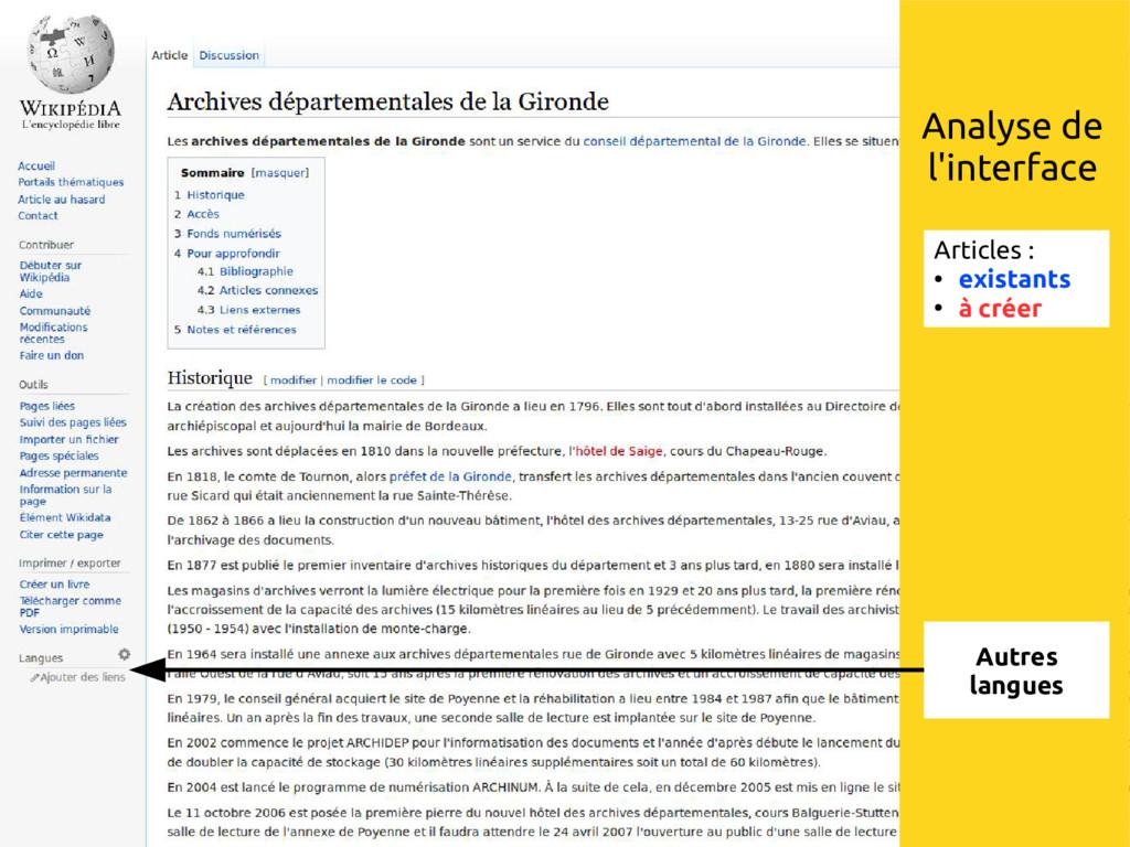 Analyse de l'interface Articles : ● existants ●...