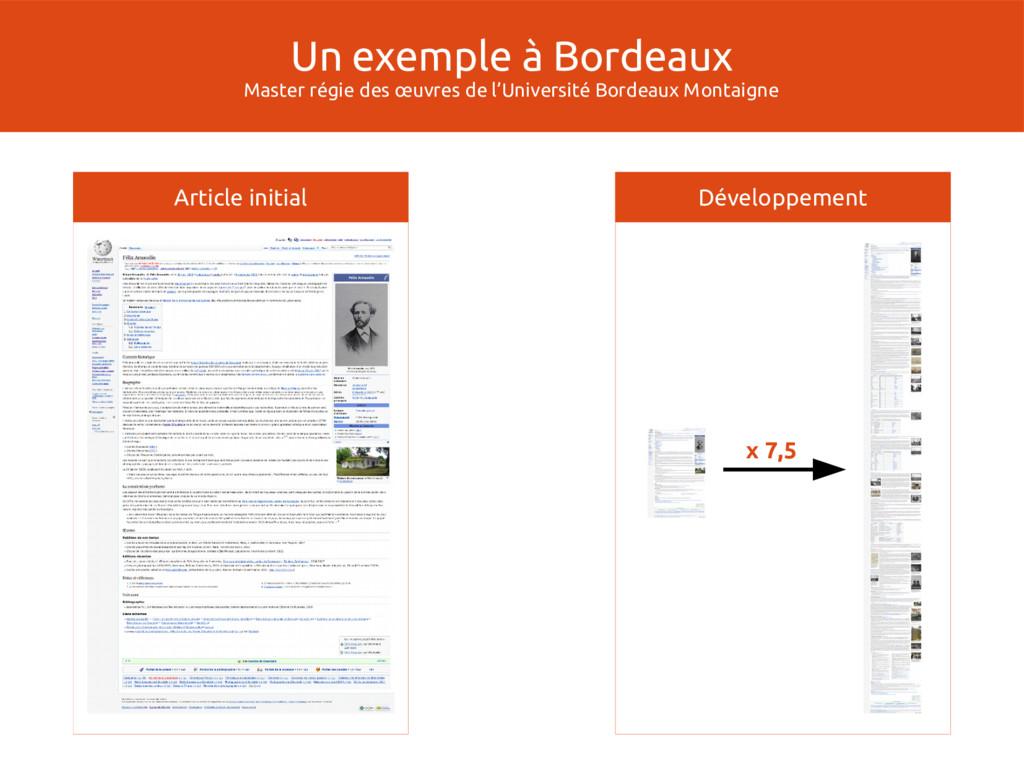 Un exemple à Bordeaux Master régie des œuvres d...