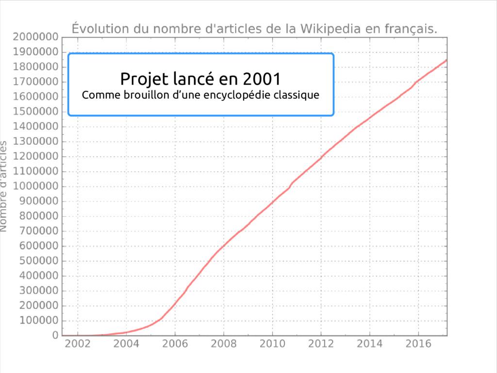 Projet lancé en 2001 Comme brouillon d'une ency...