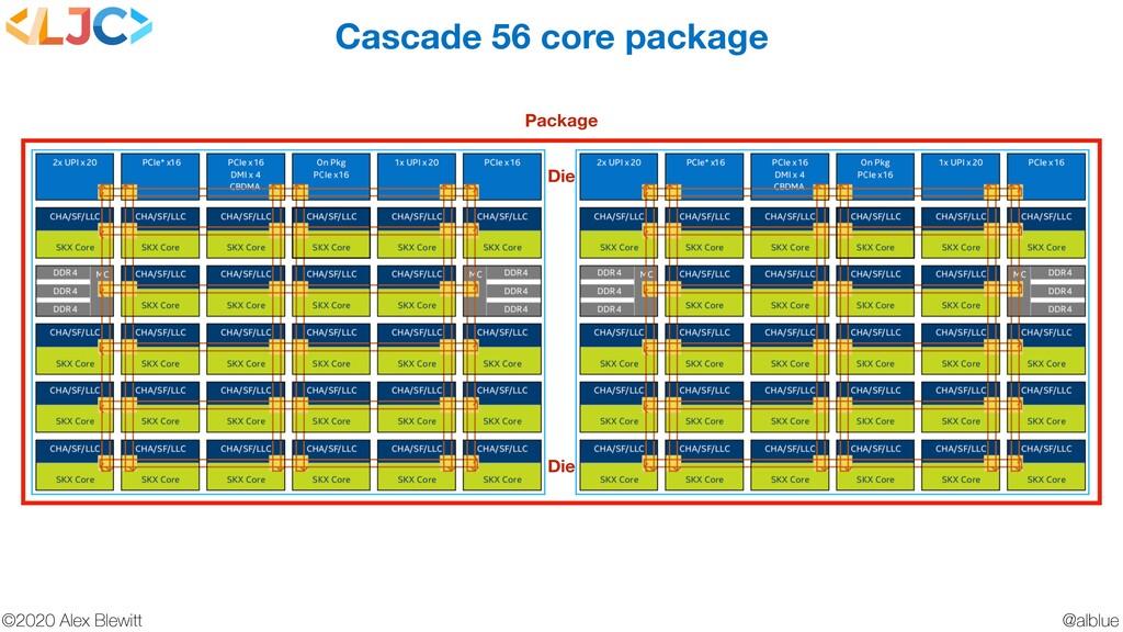 @alblue ©2020 Alex Blewitt Cascade 56 core pack...