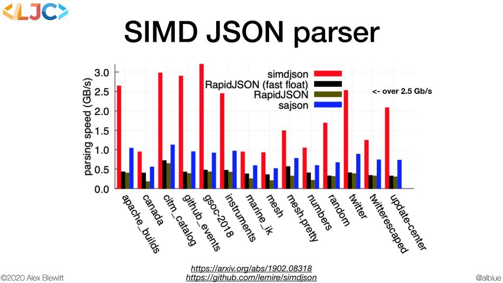 @alblue ©2020 Alex Blewitt SIMD JSON parser htt...