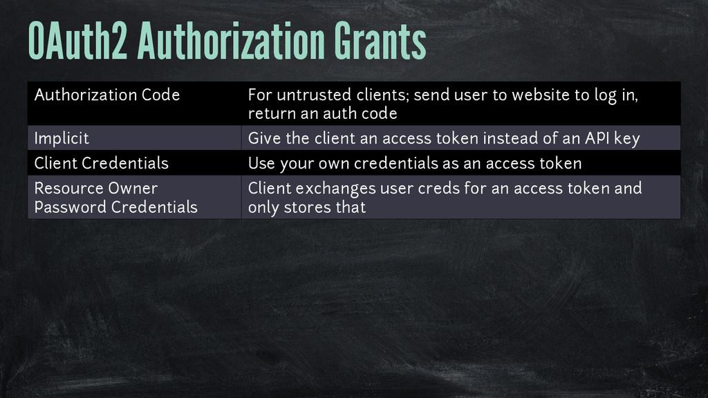 OAuth2 Authorization Grants Authorization Code ...