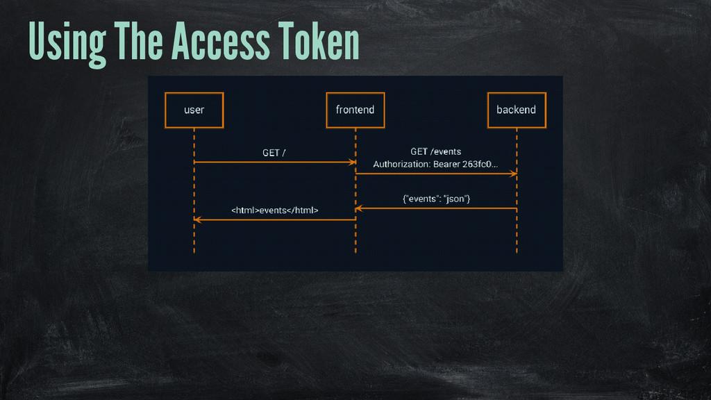 Using The Access Token