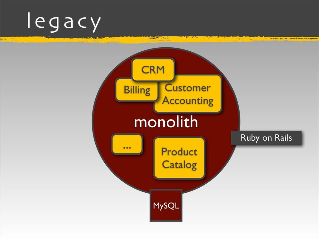 legacy monolith Customer Accounting Billing Pro...