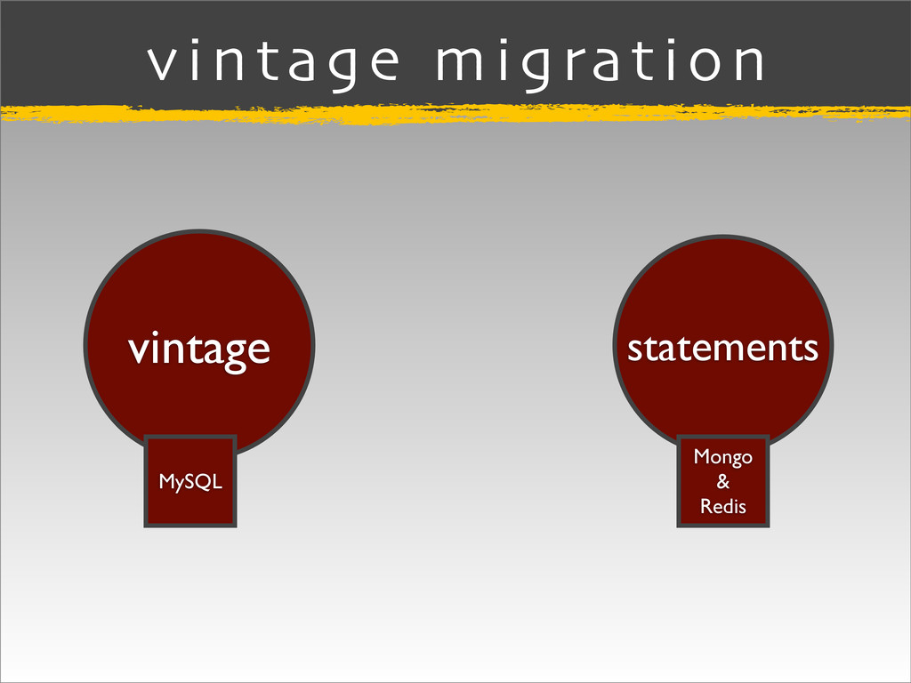 vintage migration vintage statements MySQL Mong...