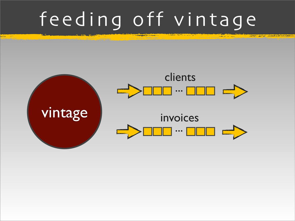 feeding off vintage vintage clients invoices .....