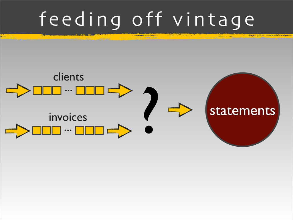 feeding off vintage statements clients invoices...
