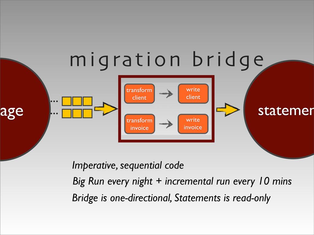 ... ... migration bridge statemen tage Big Run ...