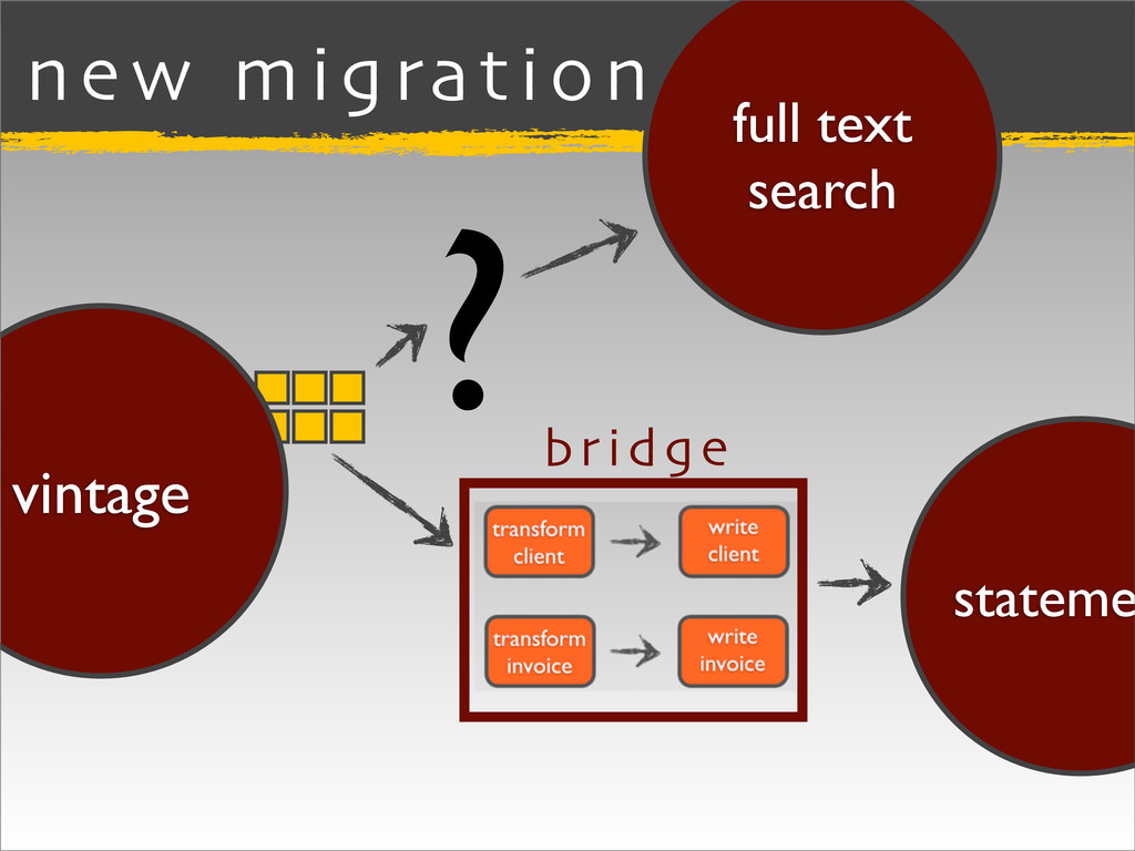... ... new migration ? full text search statem...