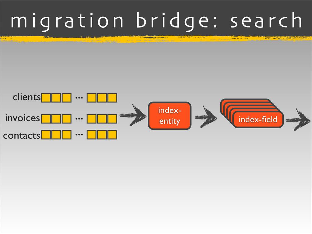 migration bridge: search clients invoices index...