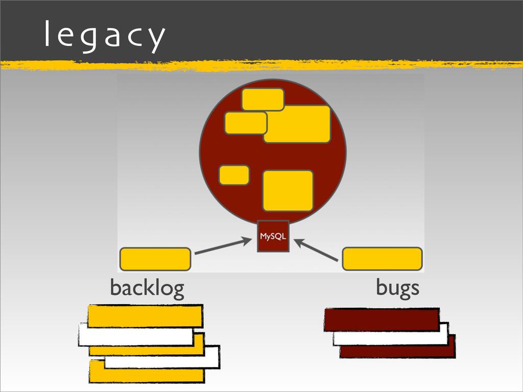 legacy backlog bugs