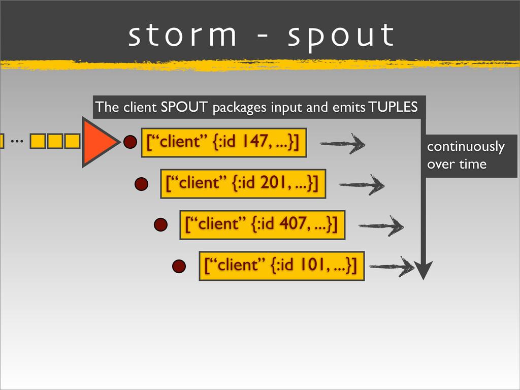 """... storm - spout [""""client"""" {:id 147, ...}] [""""c..."""