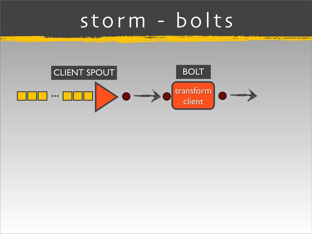 ... storm - bolts transform client CLIENT SPOUT...