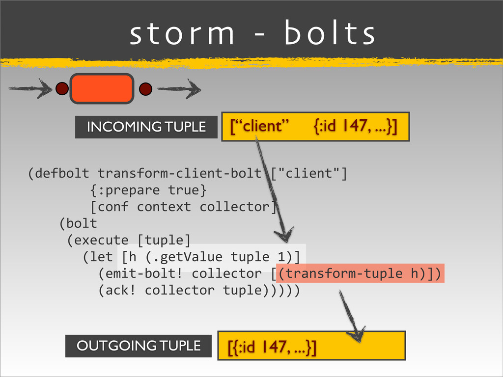 storm - bolts [{:id 147, ...}] OUTGOING TUPLE [...