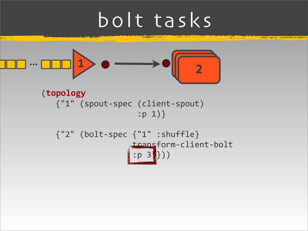 "bolt tasks (topology    {""1"" (spout..."