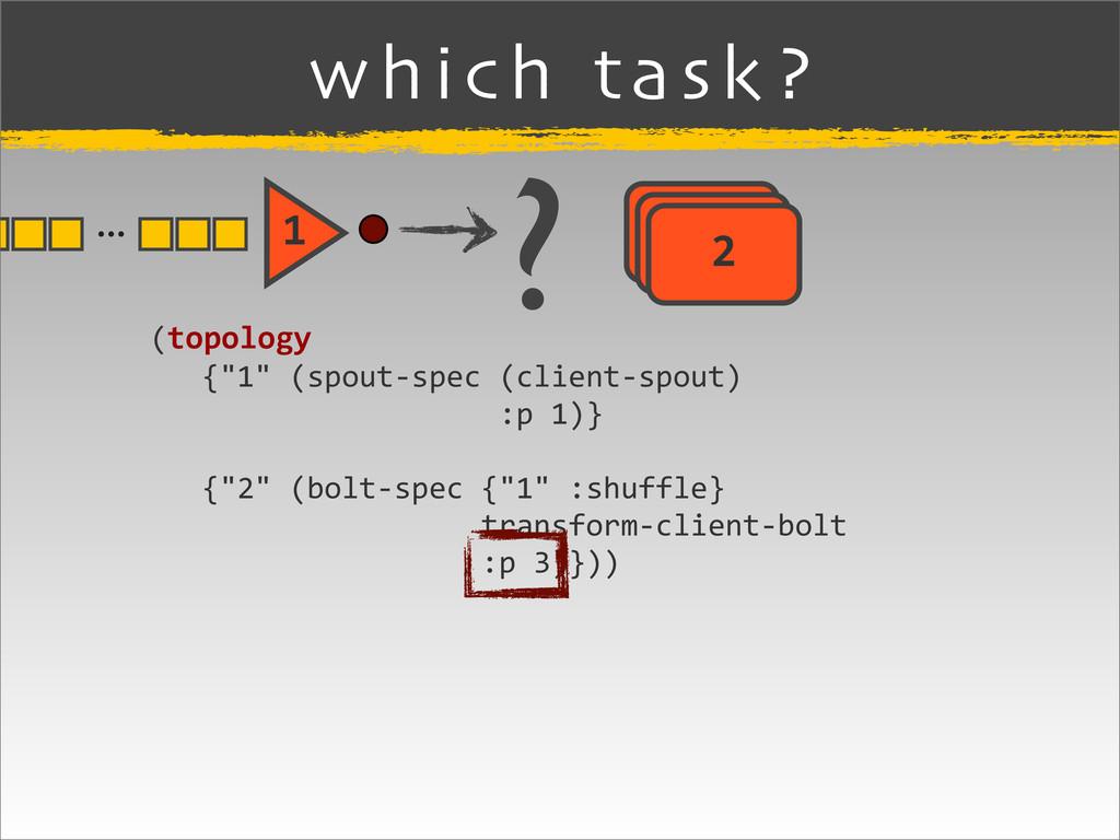 """which task? (topology    {""""1"""" (spou..."""