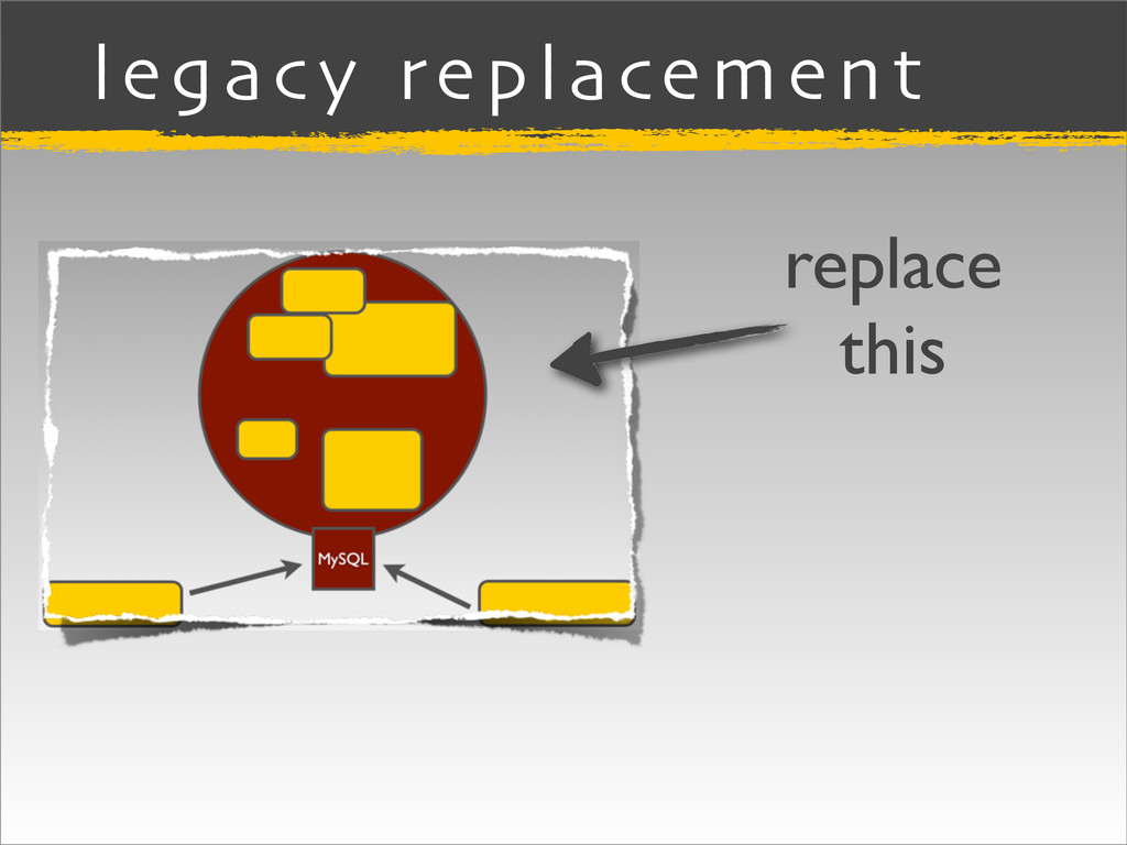 legacy replacement replace this