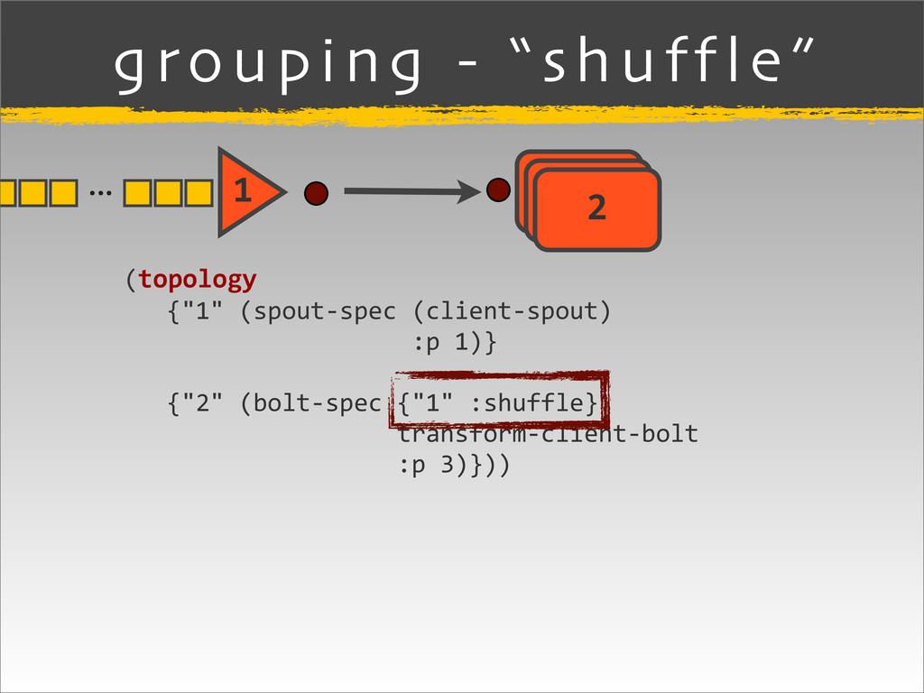 "grouping - ""shuffle"" (topology    {""1""..."