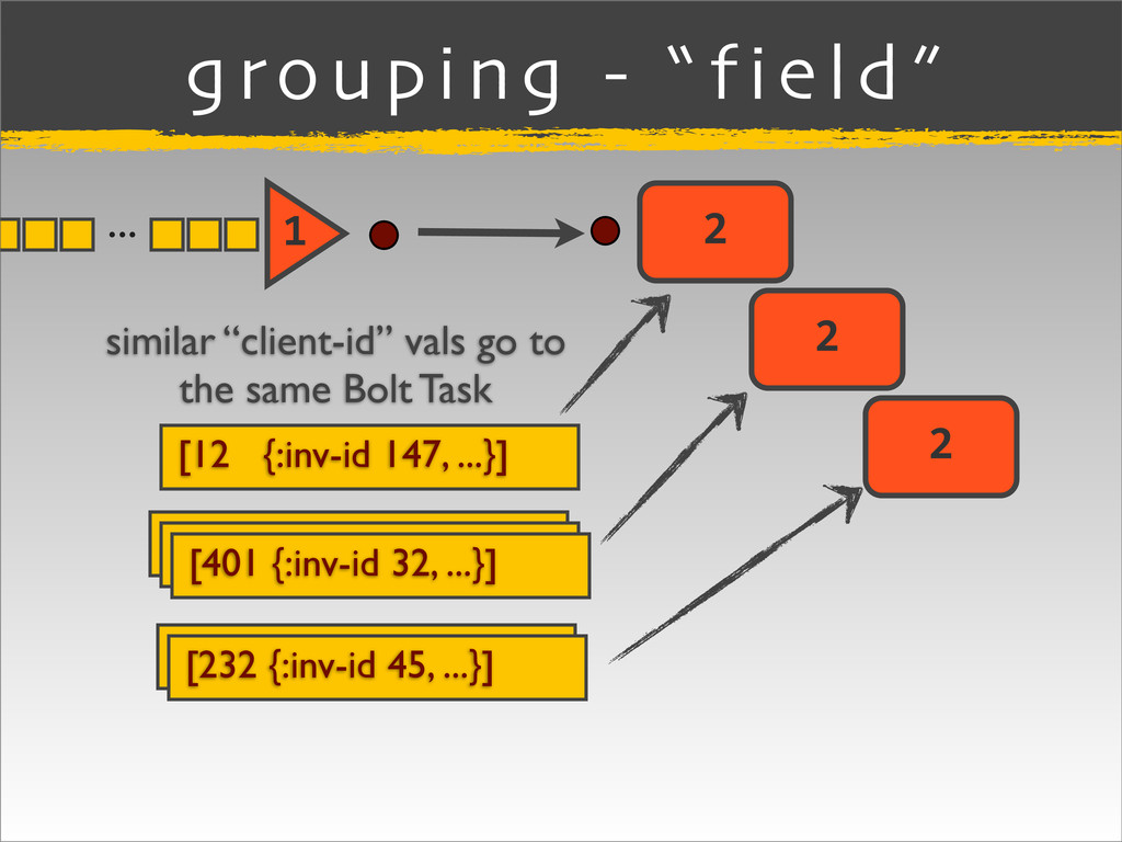 """grouping - """" field"""" 1 2 ... [""""active"""" {:id 147,..."""