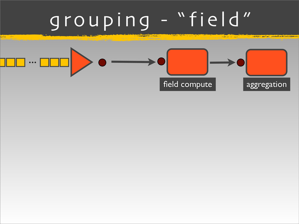 """grouping - """" field"""" ... field compute aggregation"""