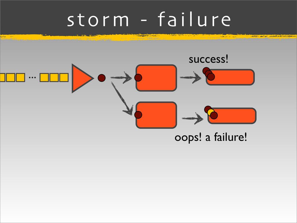 storm - failure success! oops! a failure! ...