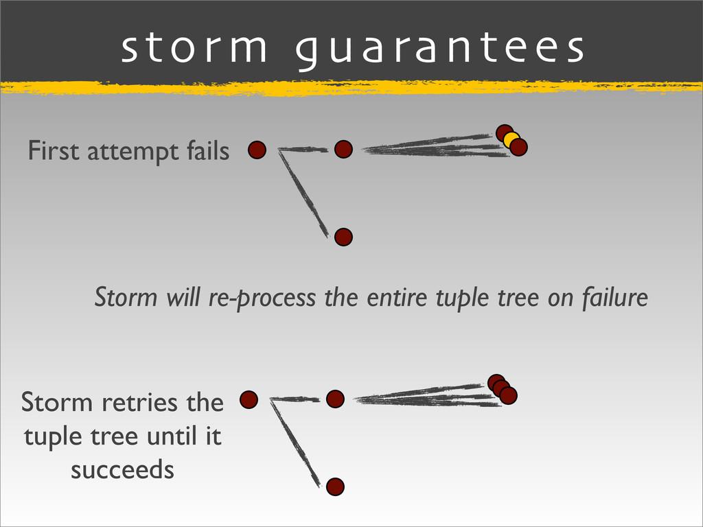 storm guarantees Storm will re-process the enti...