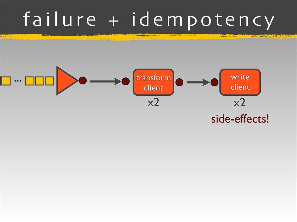 failure + idempotency write client transform cl...