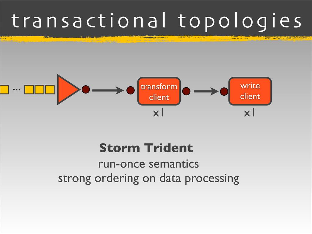 transactional topologies write client transform...