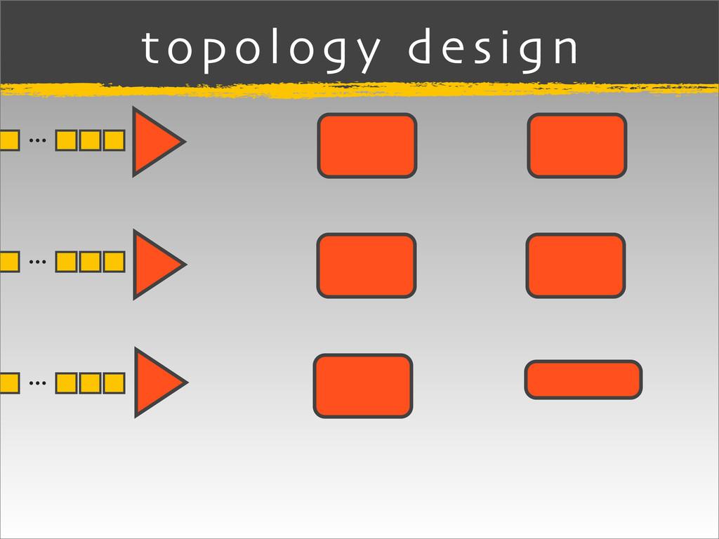 topology design ... ... ...