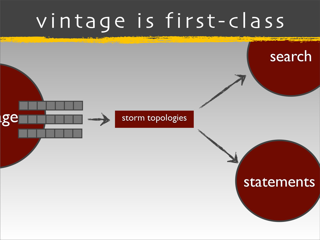 search statements age storm topologies vintage ...