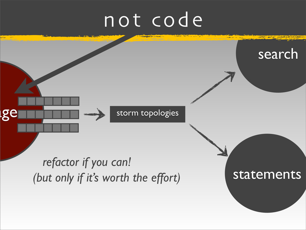 search statements age storm topologies not code...