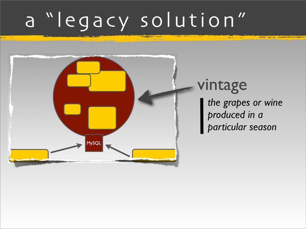 """a """"legacy solution"""" vintage the grapes or wine ..."""