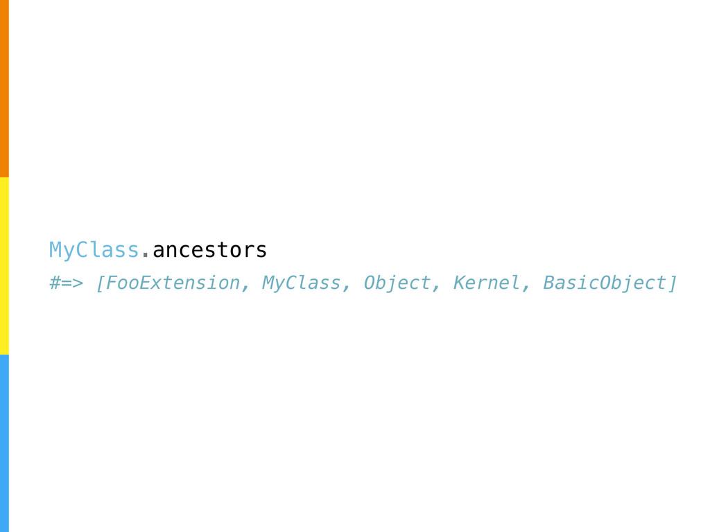 MyClass.ancestors #=> [FooExtension, MyClass, O...