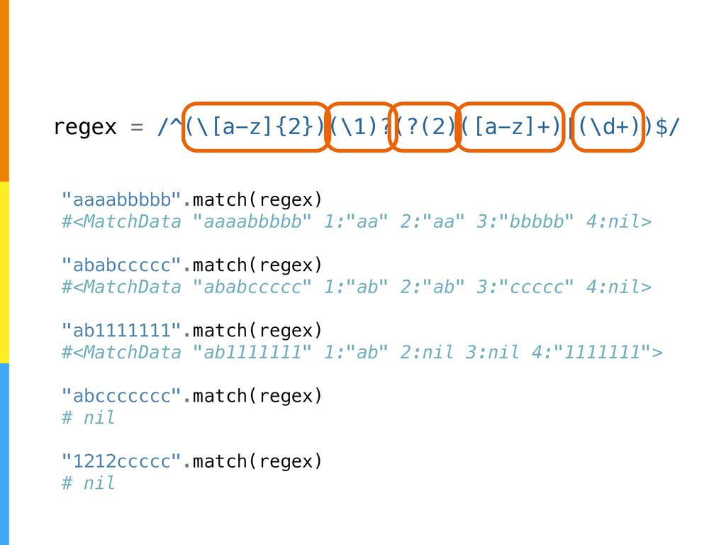 regex = /^(\[a-z]{2})(\1)?(?(2)([a-z]+) (\d+))$...