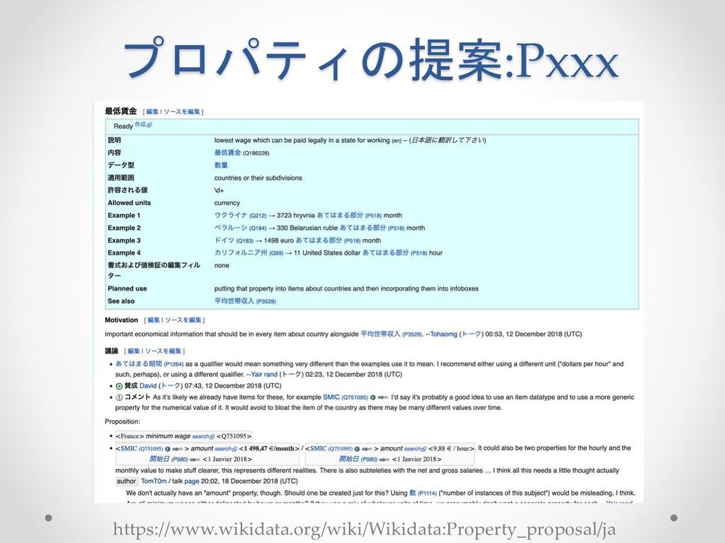 :Pxxx https://www.wikidata.org/wiki/Wik...