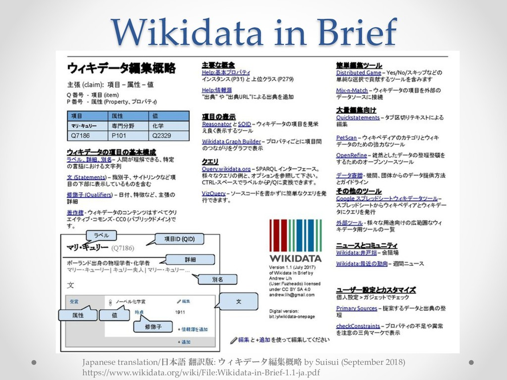 Wikidata in Brief Japanese translation/ : ...