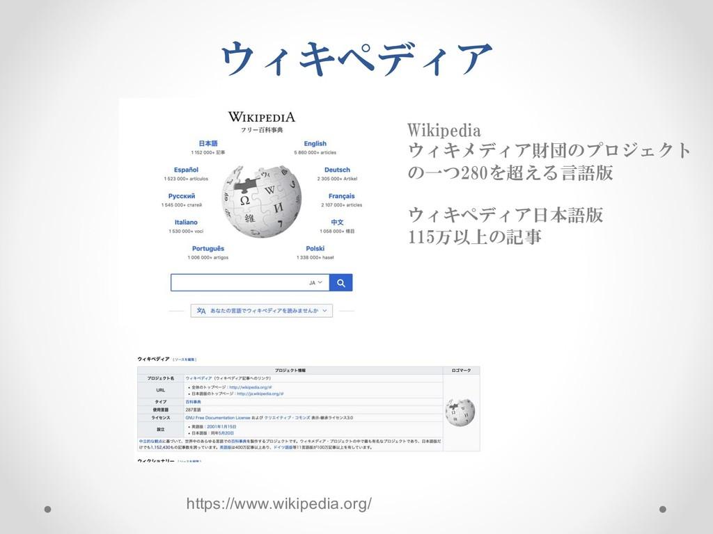 """""""!$*'! https://www.wikipedia.org/  """"!$..."""