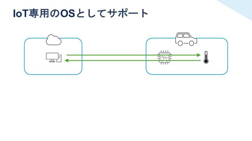 IoT専用のOSとしてサポート