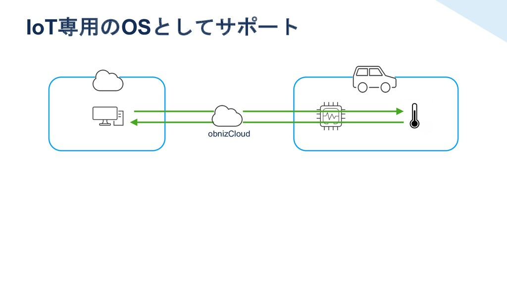 IoT専用のOSとしてサポート obnizCloud