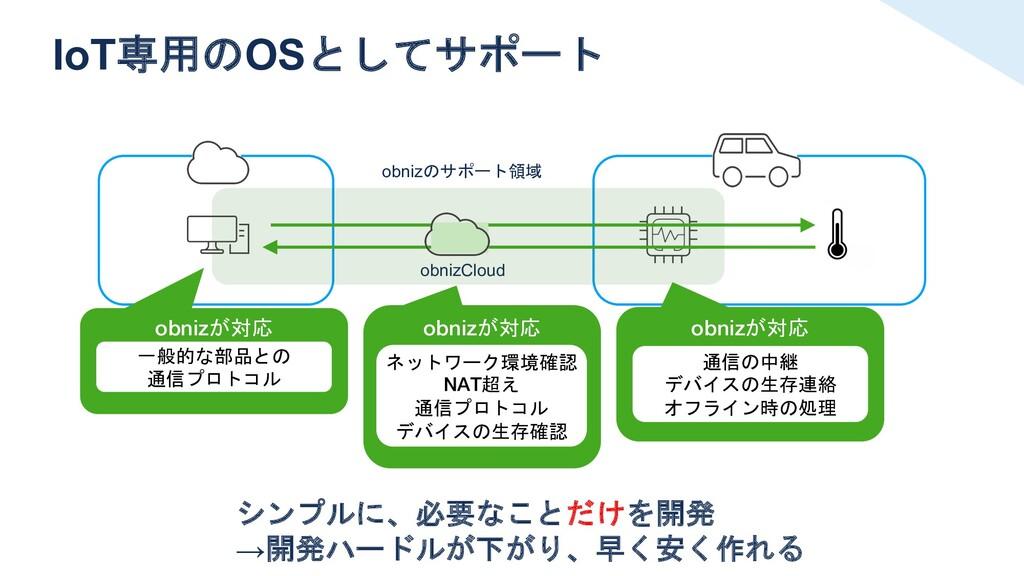 IoT専用のOSとしてサポート シンプルに、必要なことだけを開発 →開発ハードルが下がり、早く...