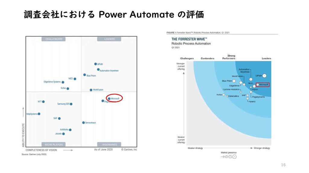 調査会社における Power Automate の評価 16 ←こちらは2020年版