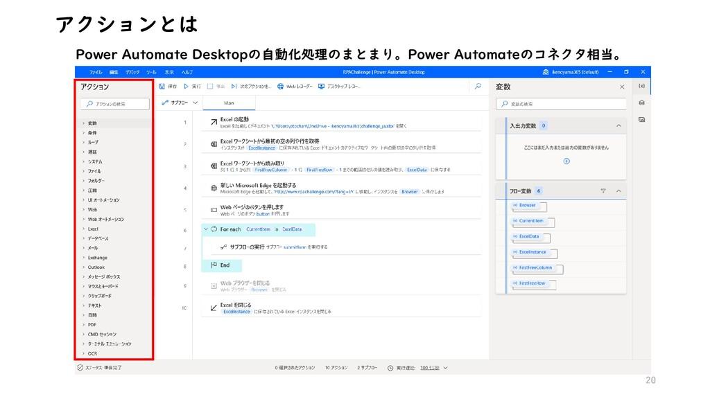 20 アクションとは Power Automate Desktopの自動化処理のまとまり。Po...