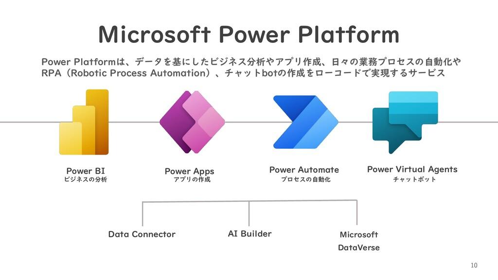 10 Microsoft Power Platform Power BI Power Apps...