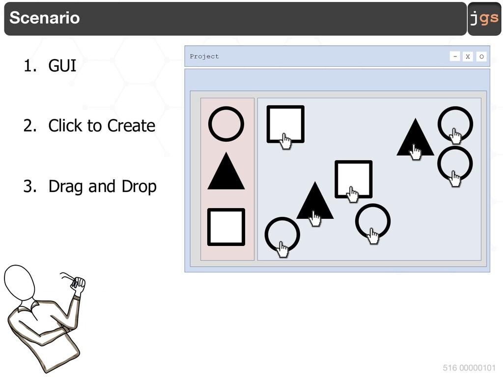jgs 516 00000101 Scenario Project O X - 1. GUI ...
