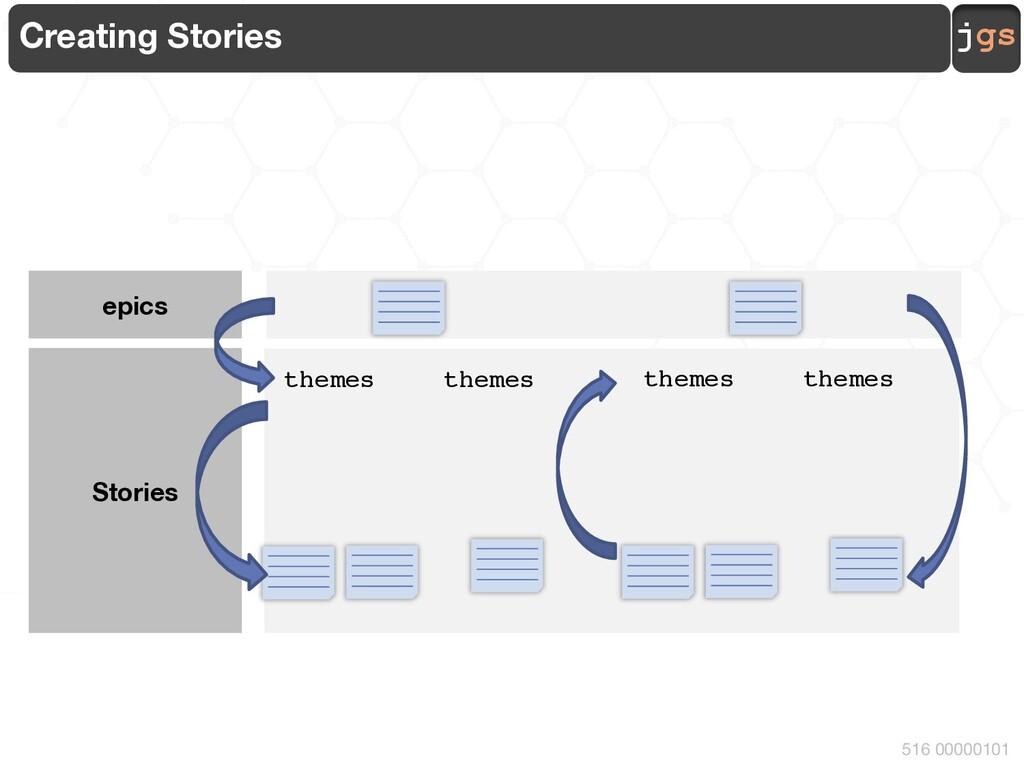 jgs 516 00000101 Creating Stories epics Stories...