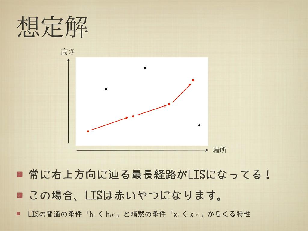 ఆղ 常に右上方向に辿る最長経路がLISになってる! この場合、LISは赤いやつになります。...