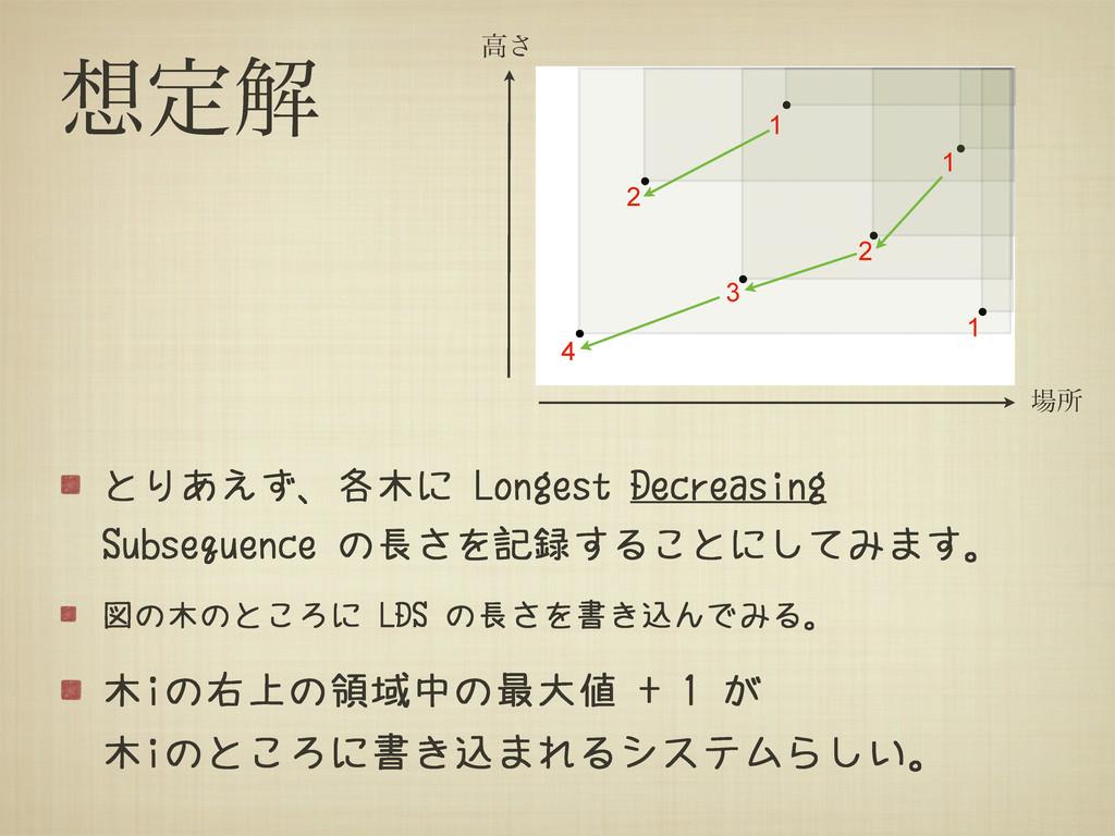ఆղ とりあえず、各木に Longest Decreasing Subsequence の長...