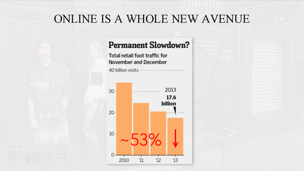 ONLINE IS A WHOLE NEW AVENUE