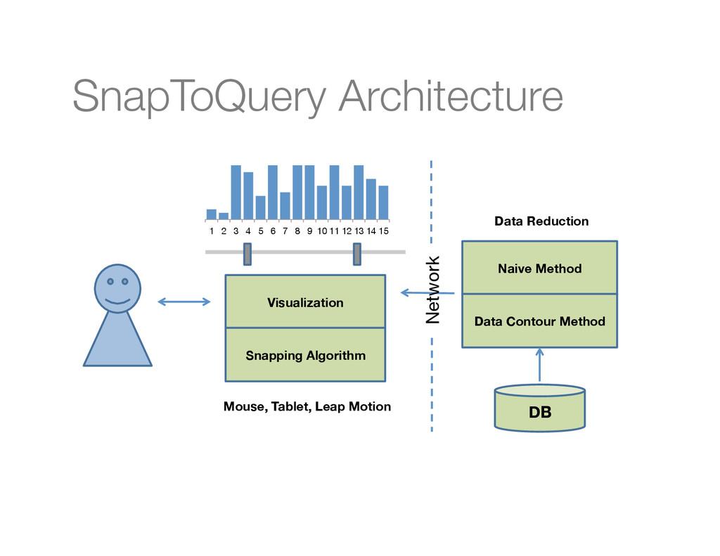 SnapToQuery Architecture 1 2 3 4 5 6 7 ...