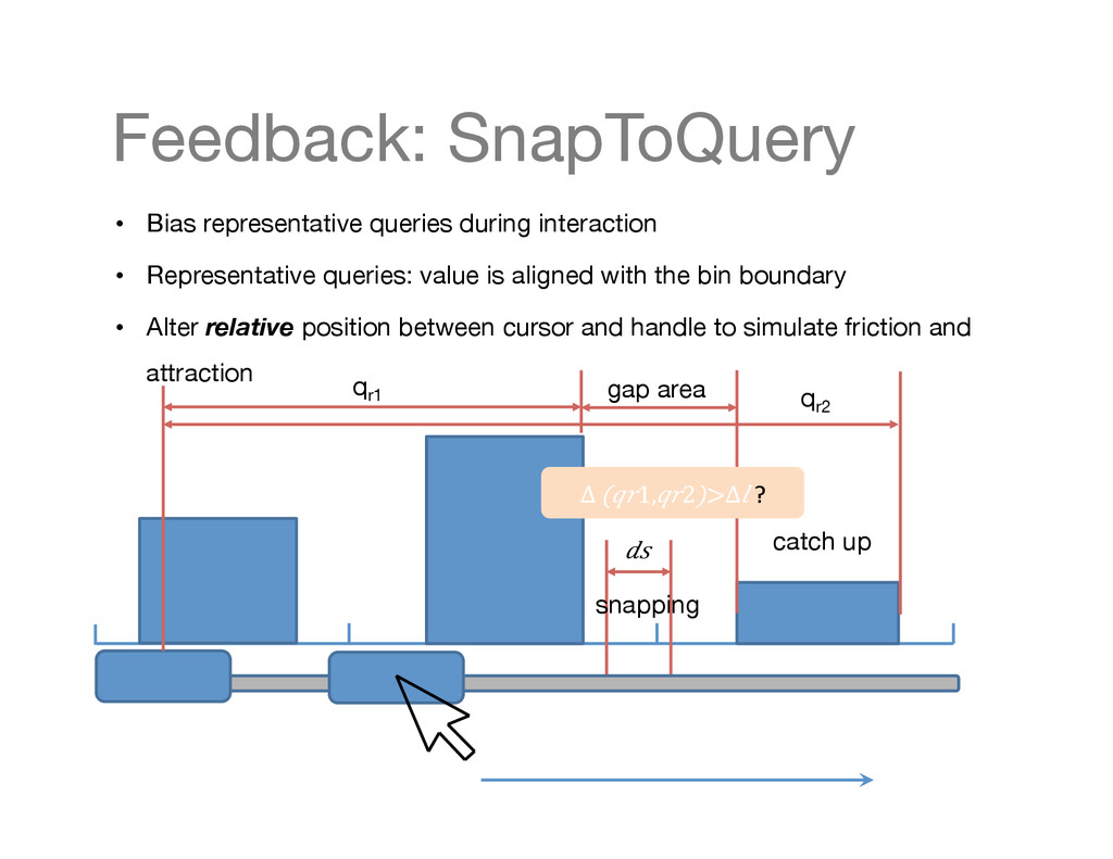 Feedback: SnapToQuery • Bias representative q...